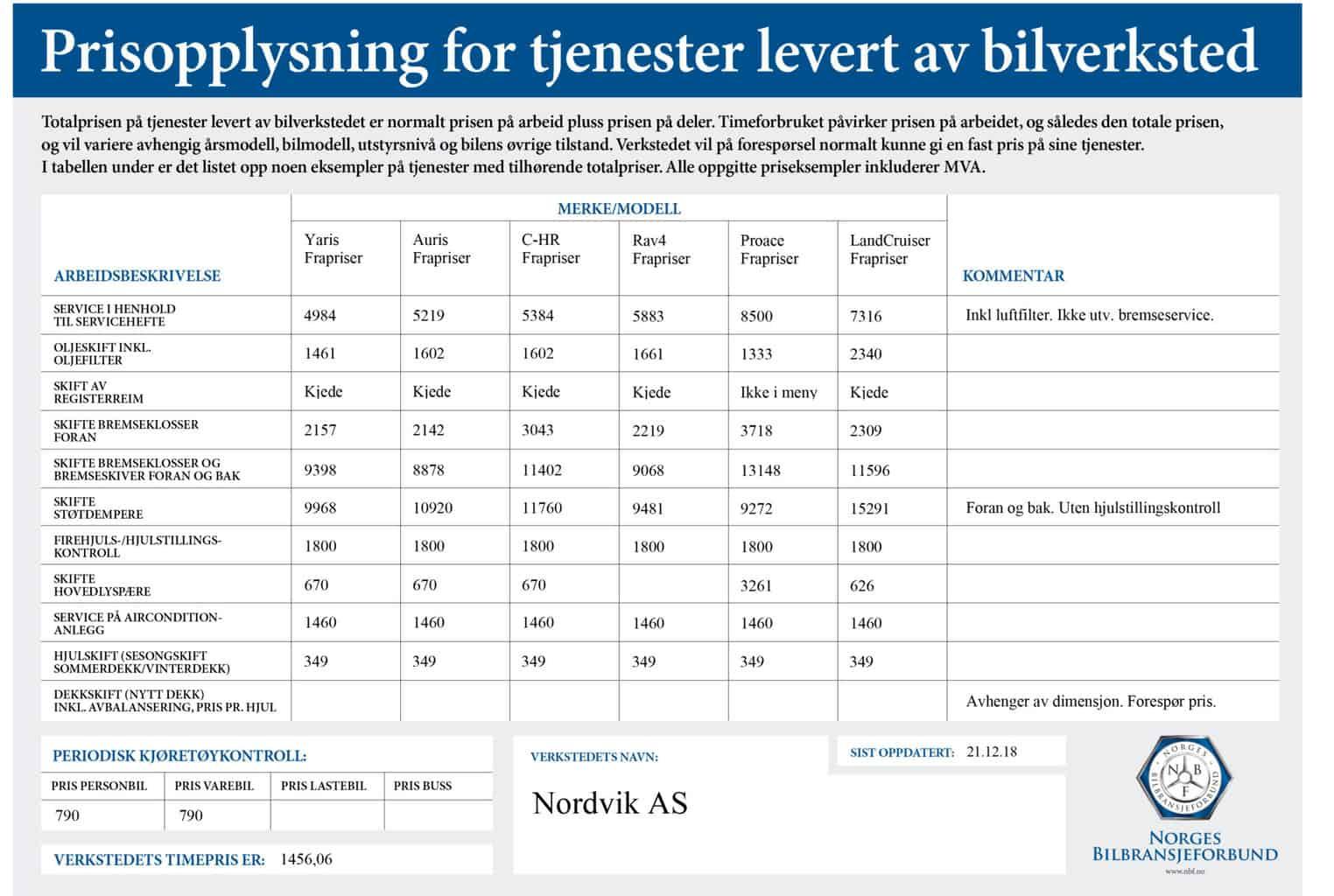 Tabell med prisopplysninger på bilverkstedene til Nordvik
